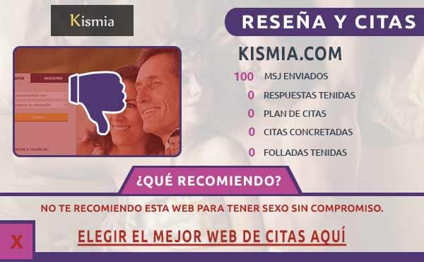 ¿ Es Kismia funciona?